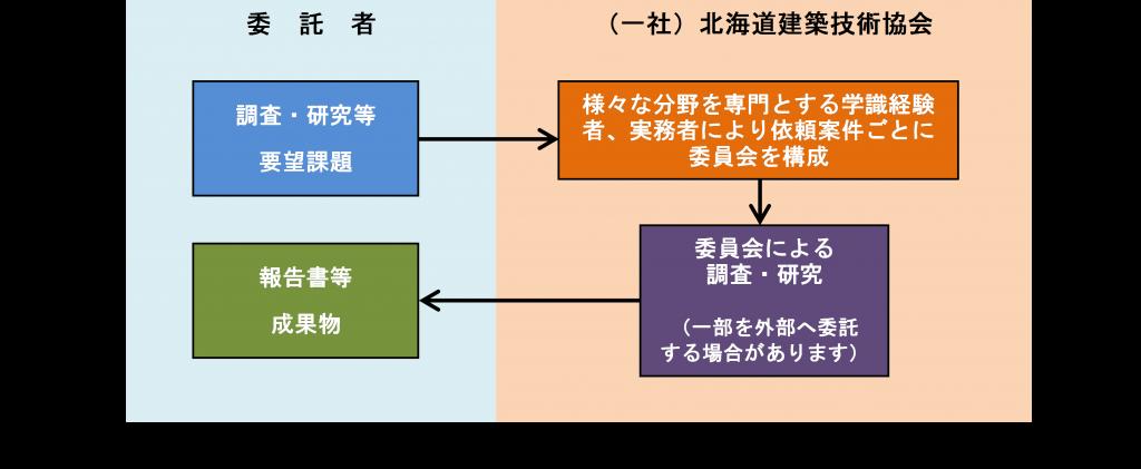 img_jutaku_kenkyu2